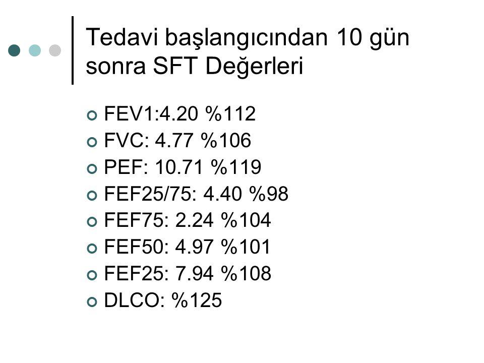 Tedavi başlangıcından 10 gün sonra SFT Değerleri