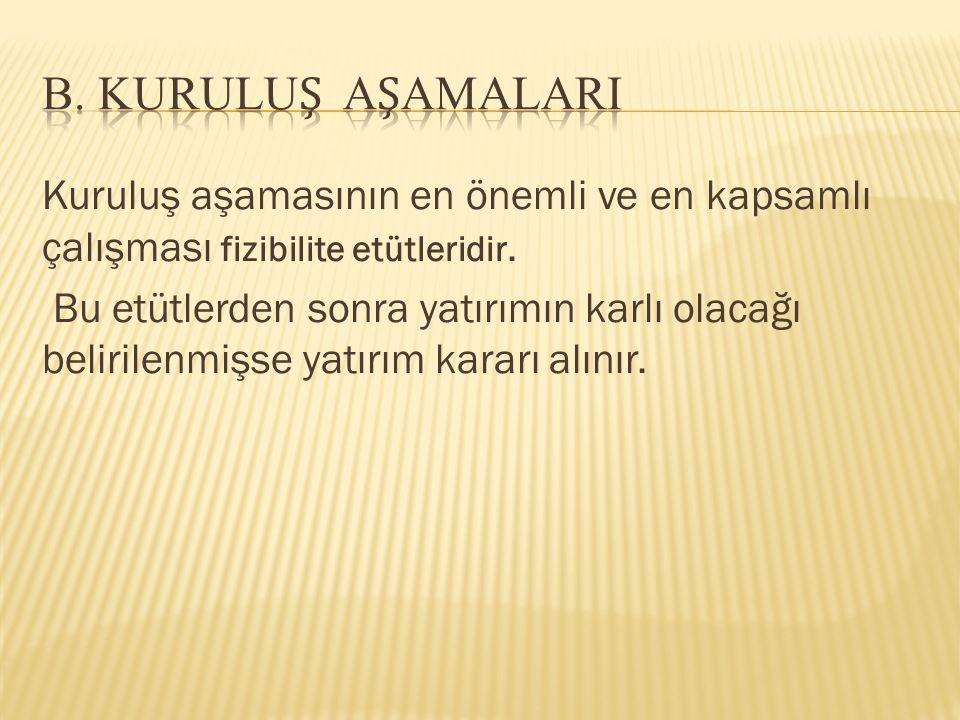 B. KURULUŞ AŞAMALARI Kuruluş aşamasının en önemli ve en kapsamlı çalışması fizibilite etütleridir.