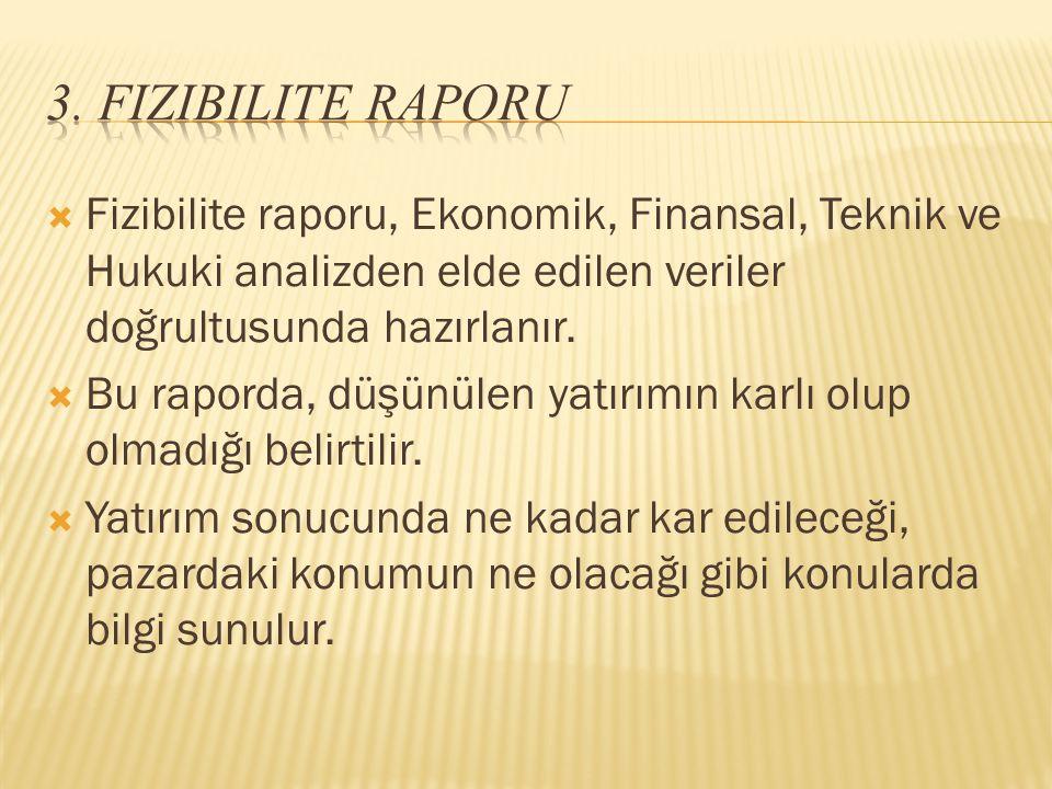 3. Fizibilite Raporu Fizibilite raporu, Ekonomik, Finansal, Teknik ve Hukuki analizden elde edilen veriler doğrultusunda hazırlanır.