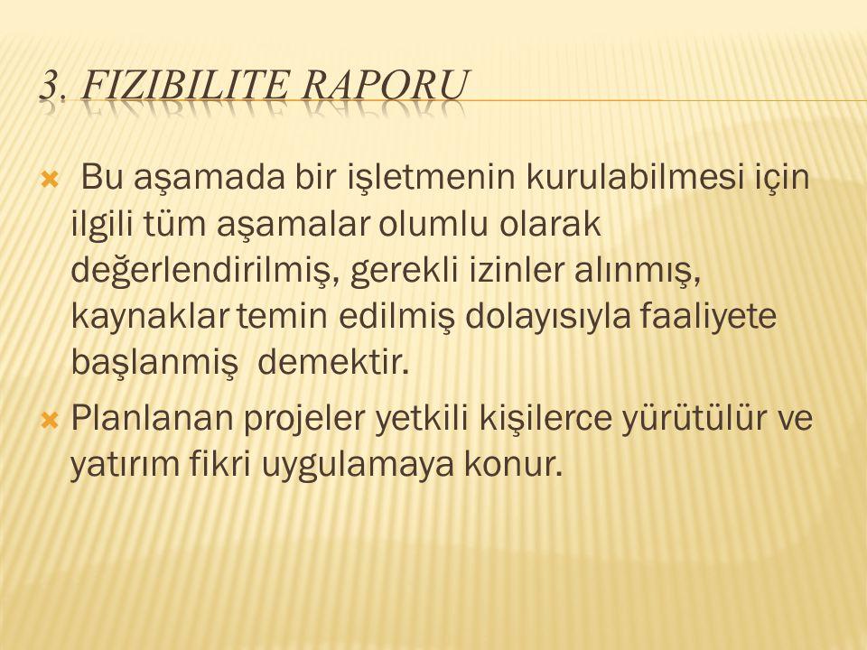 3. Fizibilite Raporu