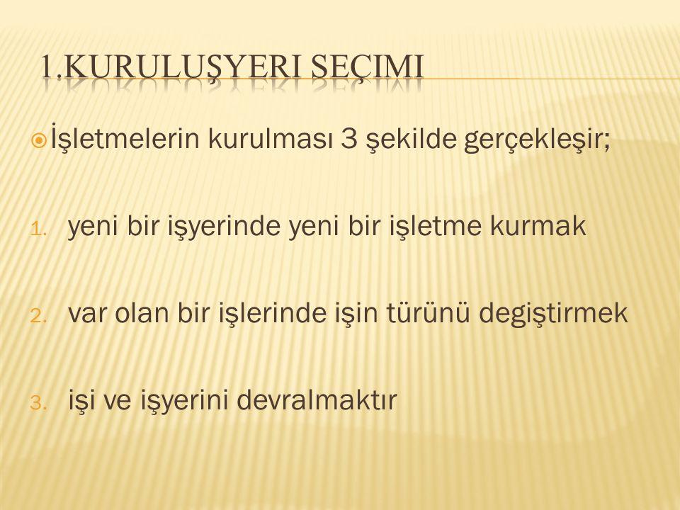 1.KuruluşYeri Seçimi İşletmelerin kurulması 3 şekilde gerçekleşir;