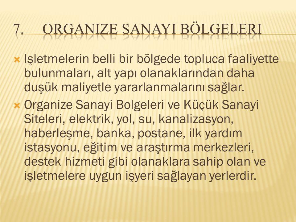 7. Organize Sanayi Bölgeleri