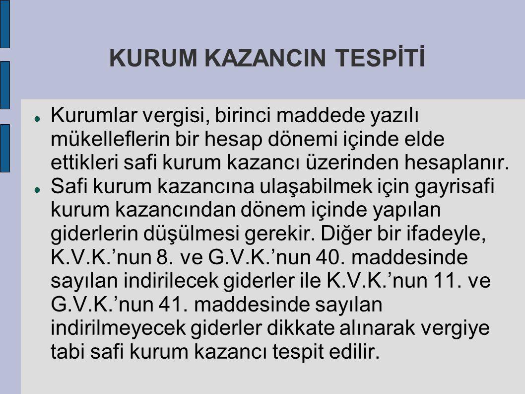KURUM KAZANCIN TESPİTİ
