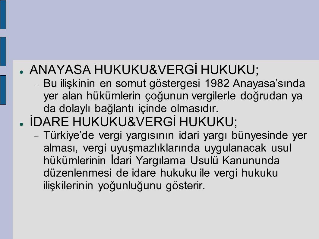 ANAYASA HUKUKU&VERGİ HUKUKU;