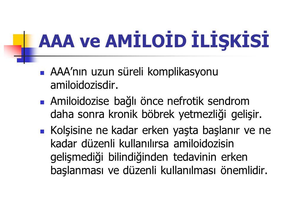 AAA ve AMİLOİD İLİŞKİSİ