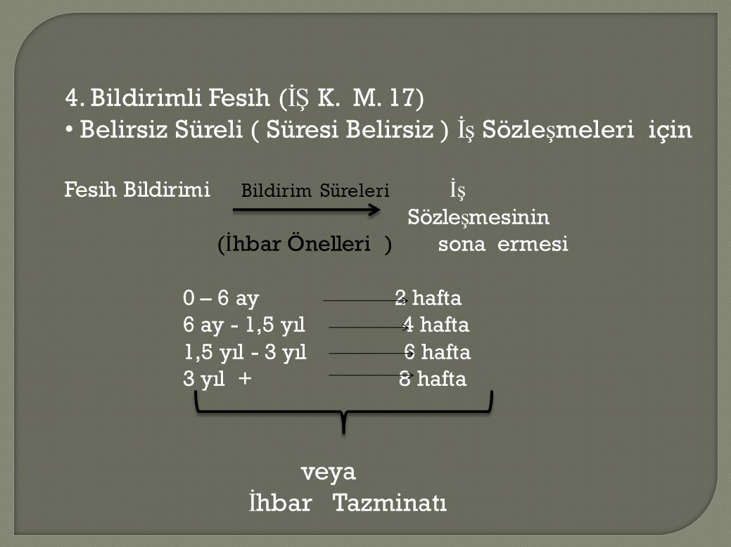 4. Bildirimli Fesih (İŞ K. M. 17)