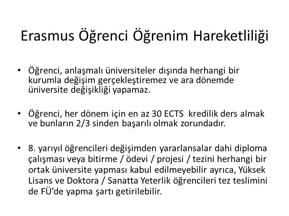 Erasmus Öğrenci Öğrenim Hareketliliği