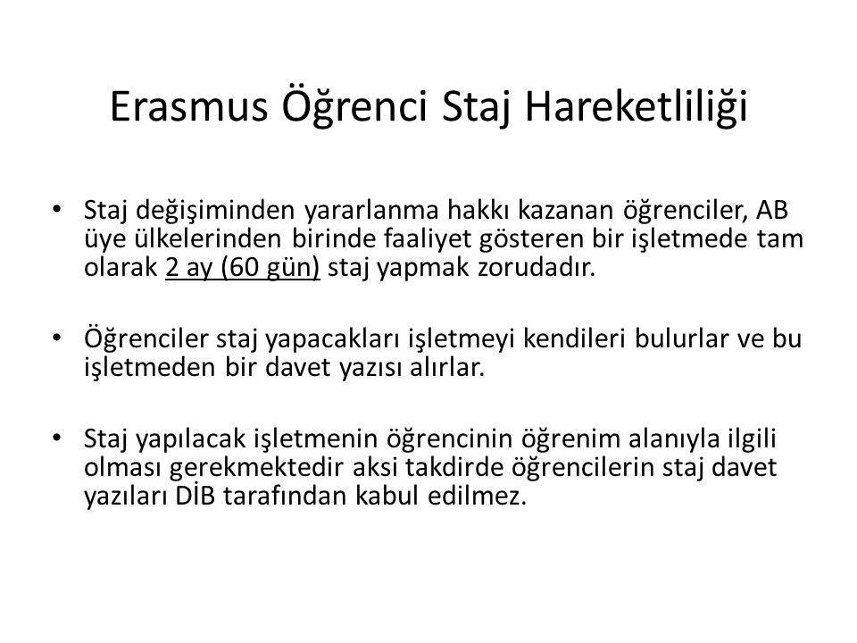 Erasmus Öğrenci Staj Hareketliliği
