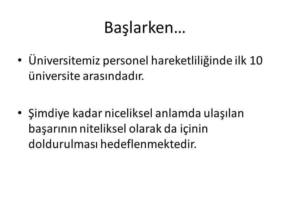 Başlarken… Üniversitemiz personel hareketliliğinde ilk 10 üniversite arasındadır.