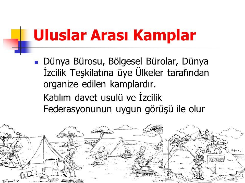 Uluslar Arası Kamplar Dünya Bürosu, Bölgesel Bürolar, Dünya İzcilik Teşkilatına üye Ülkeler tarafından organize edilen kamplardır.