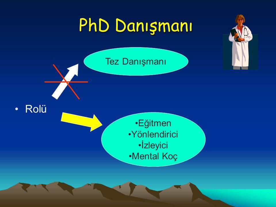 PhD Danışmanı Rolü Tez Danışmanı Eğitmen Yönlendirici İzleyici