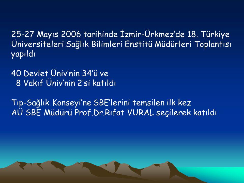 25-27 Mayıs 2006 tarihinde İzmir-Ürkmez'de 18. Türkiye