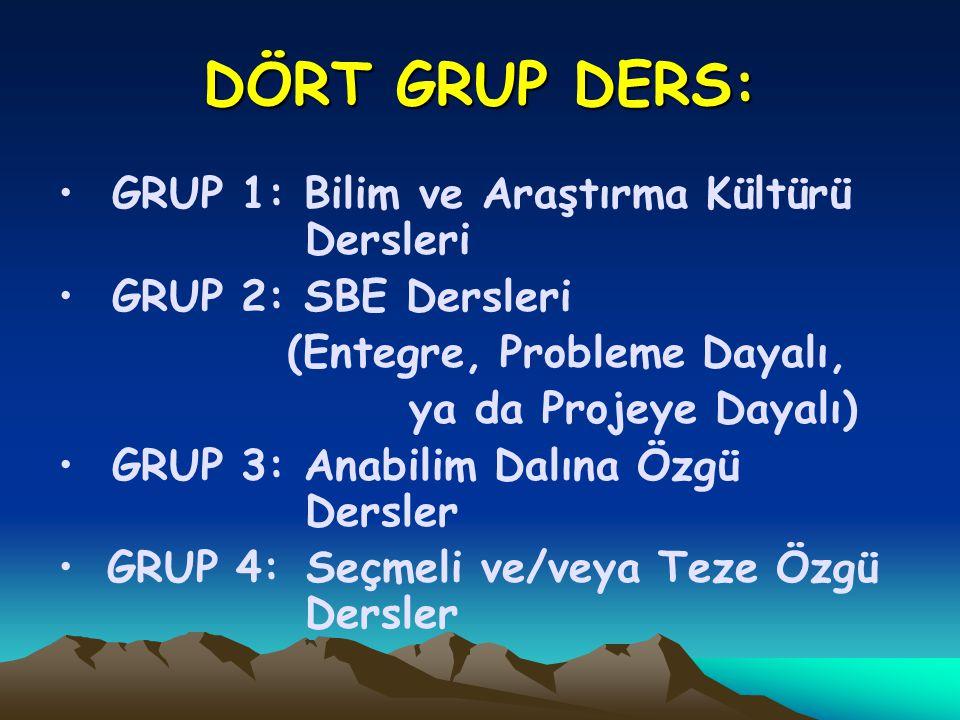 DÖRT GRUP DERS: GRUP 1: Bilim ve Araştırma Kültürü Dersleri
