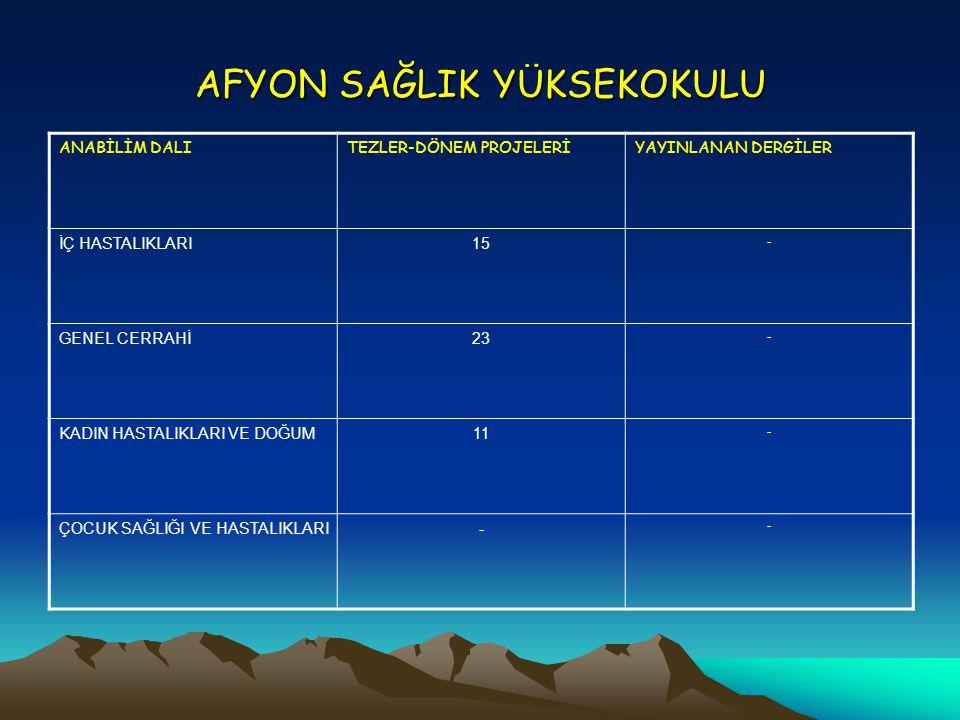 AFYON SAĞLIK YÜKSEKOKULU