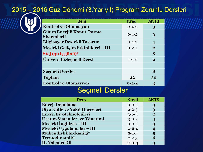 2015 – 2016 Güz Dönemi (3.Yarıyıl) Program Zorunlu Dersleri