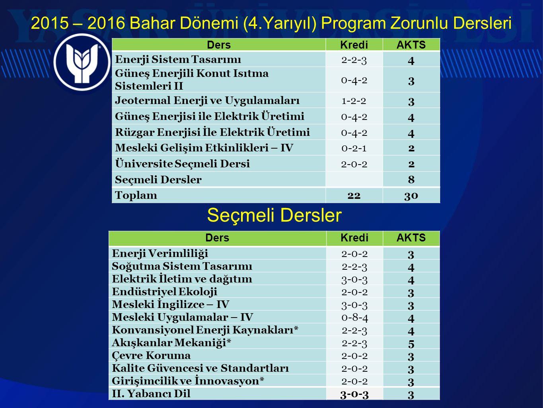 2015 – 2016 Bahar Dönemi (4.Yarıyıl) Program Zorunlu Dersleri