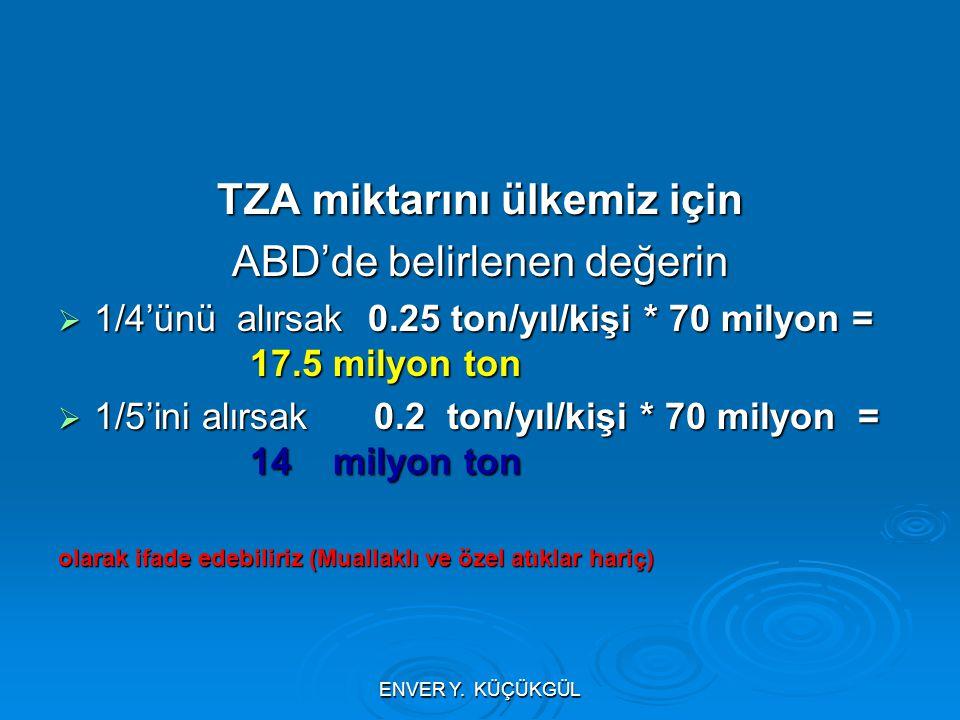 TZA miktarını ülkemiz için
