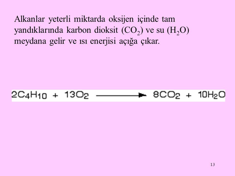 Alkanlar yeterli miktarda oksijen içinde tam yandıklarında karbon dioksit (CO2) ve su (H2O) meydana gelir ve ısı enerjisi açığa çıkar.