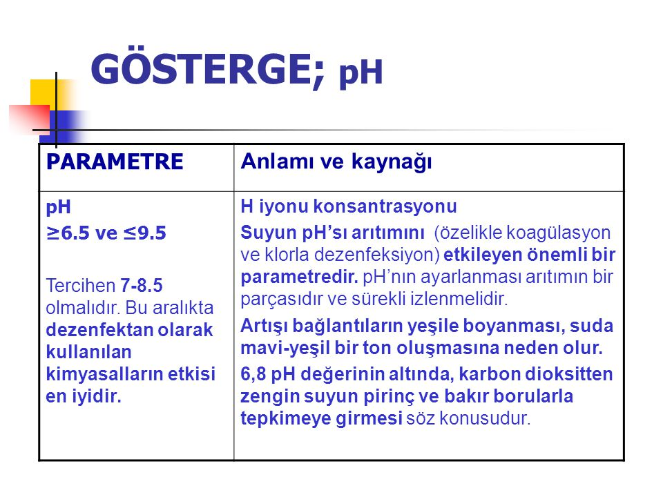 GÖSTERGE; pH PARAMETRE Anlamı ve kaynağı pH ≥6.5 ve ≤9.5