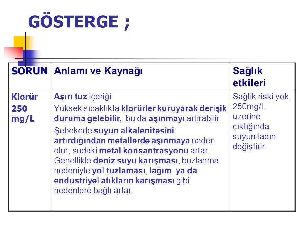 GÖSTERGE ; SORUN Anlamı ve Kaynağı Sağlık etkileri Klorür 250 mg/L