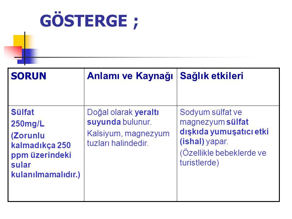 GÖSTERGE ; SORUN Anlamı ve Kaynağı Sağlık etkileri Sülfat 250mg/L