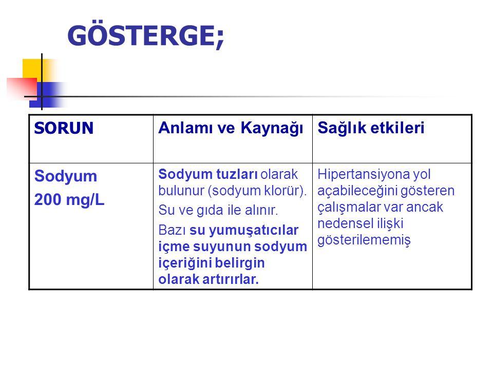 GÖSTERGE; SORUN Anlamı ve Kaynağı Sağlık etkileri Sodyum 200 mg/L