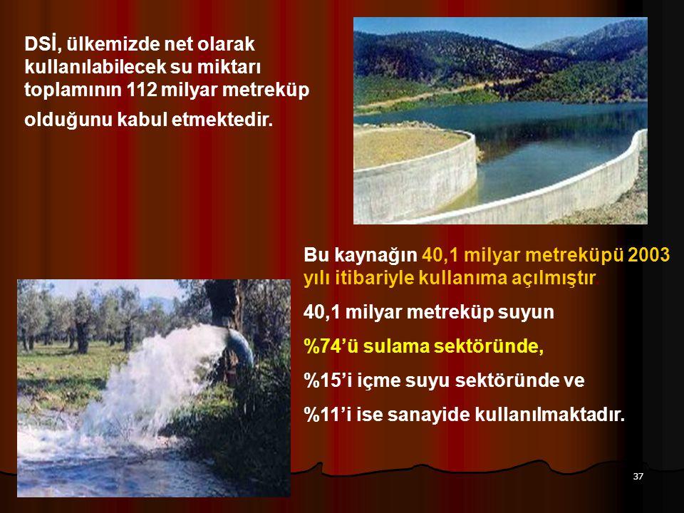 DSİ, ülkemizde net olarak kullanılabilecek su miktarı toplamının 112 milyar metreküp olduğunu kabul etmektedir.
