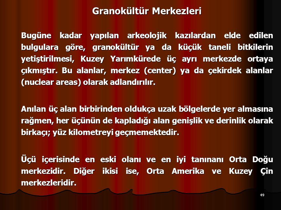 Granokültür Merkezleri