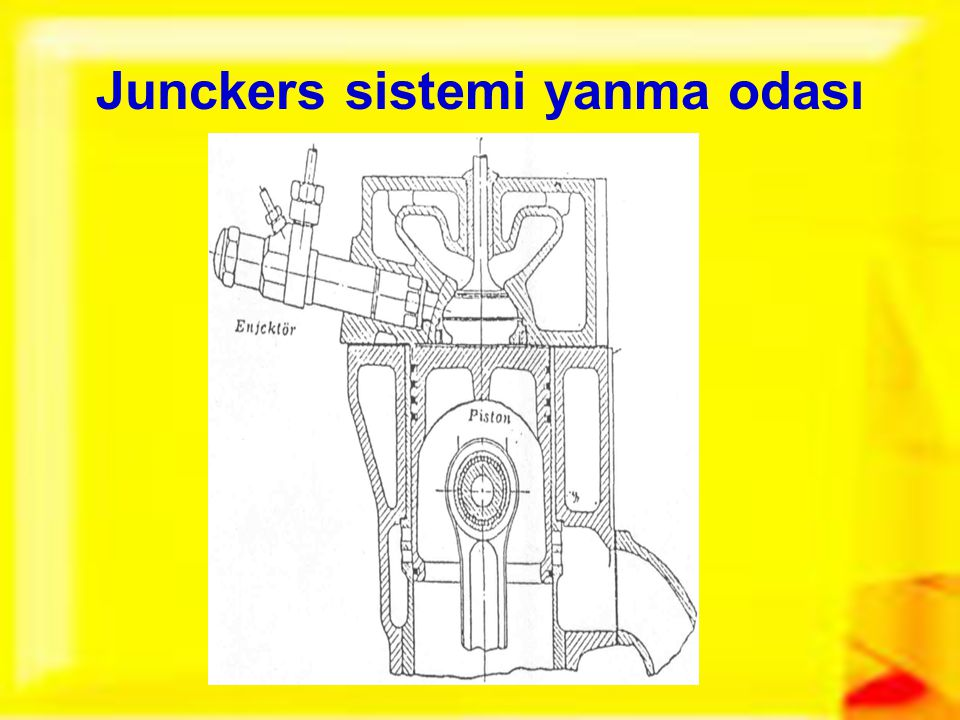 Junckers sistemi yanma odası