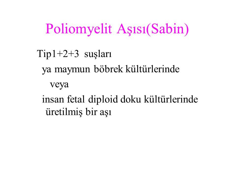 Poliomyelit Aşısı(Sabin)