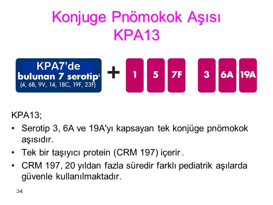 Konjuge Pnömokok Aşısı KPA13