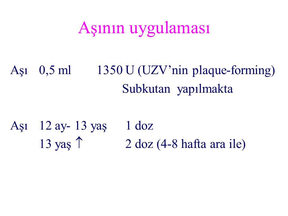 Aşının uygulaması Aşı 0,5 ml 1350 U (UZV'nin plaque-forming)