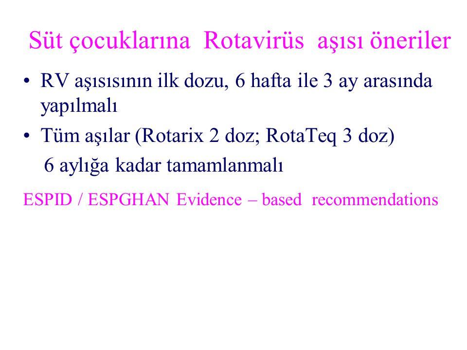 Süt çocuklarına Rotavirüs aşısı öneriler