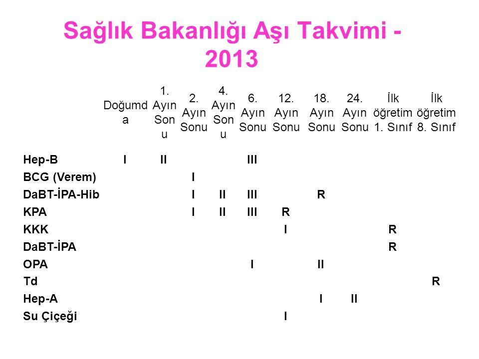 Sağlık Bakanlığı Aşı Takvimi - 2013