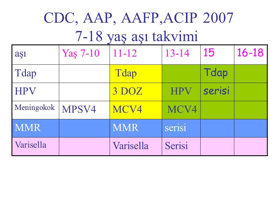 CDC, AAP, AAFP,ACIP 2007 7-18 yaş aşı takvimi
