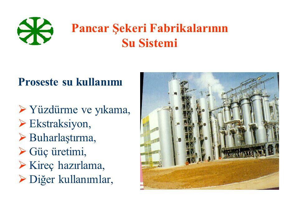 Pancar Şekeri Fabrikalarının Su Sistemi