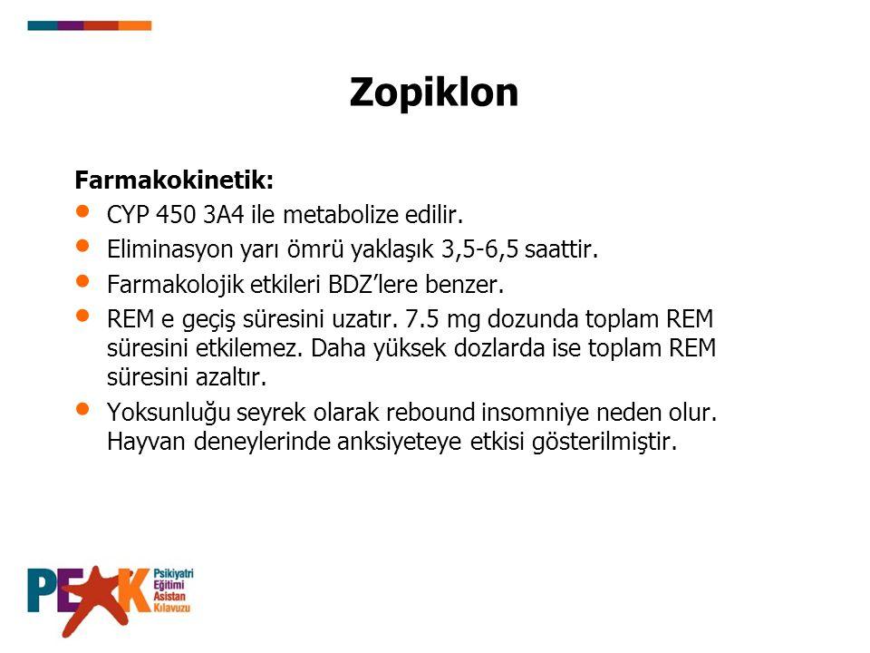 Zopiklon Farmakokinetik: CYP 450 3A4 ile metabolize edilir.