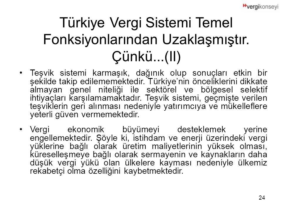 Türkiye Vergi Sistemi Temel Fonksiyonlarından Uzaklaşmıştır. Çünkü