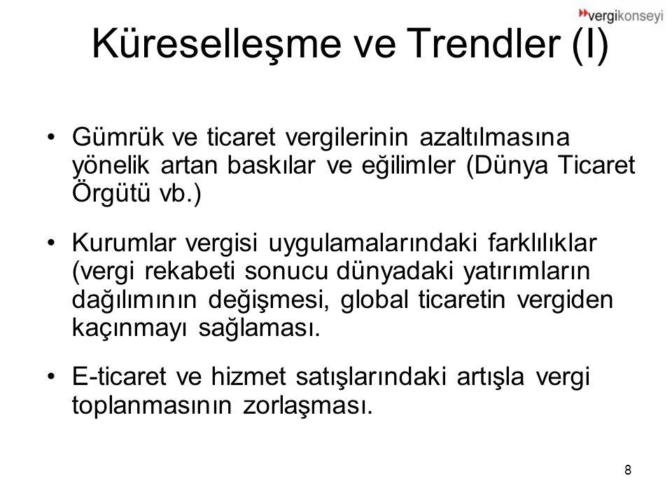 Küreselleşme ve Trendler (I)