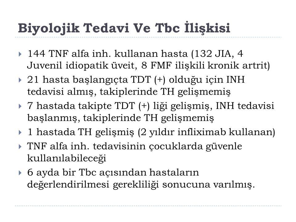 Biyolojik Tedavi Ve Tbc İlişkisi