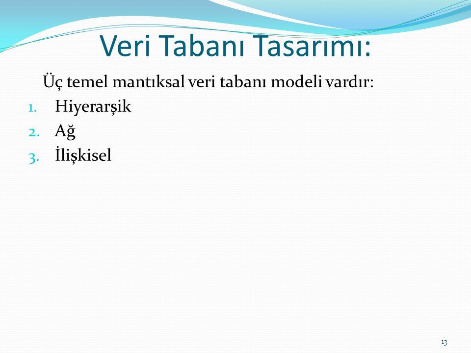 Veri Tabanı Tasarımı: Üç temel mantıksal veri tabanı modeli vardır:
