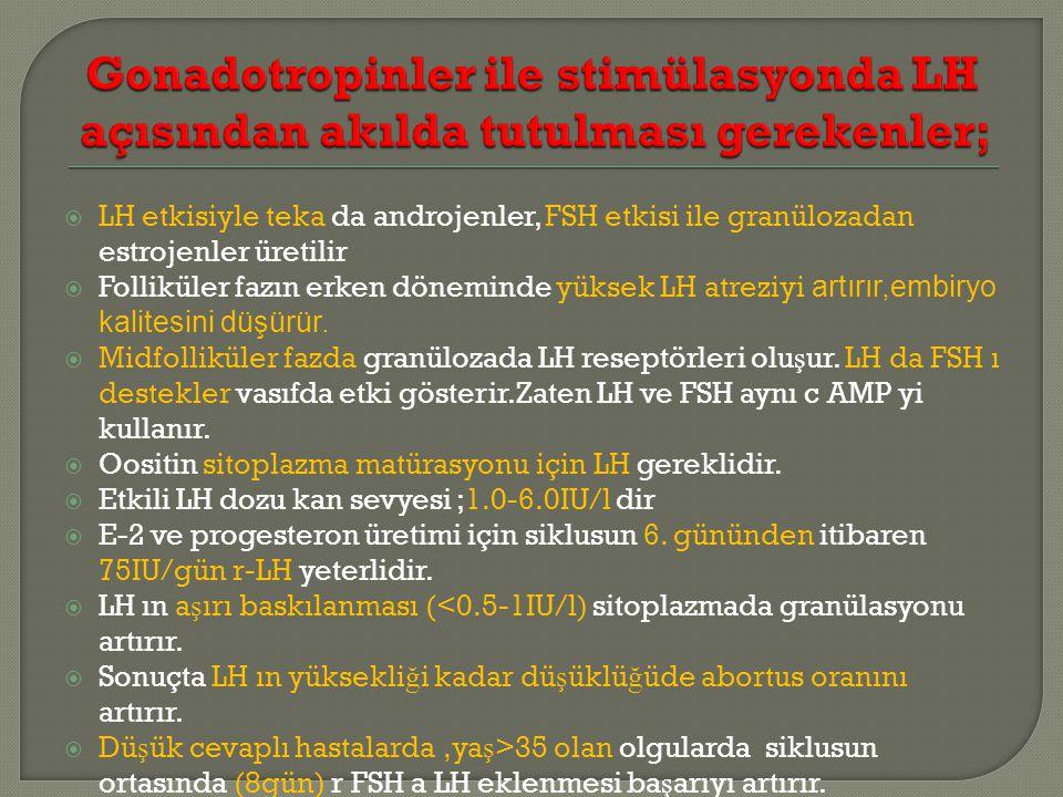 Gonadotropinler ile stimülasyonda LH açısından akılda tutulması gerekenler;