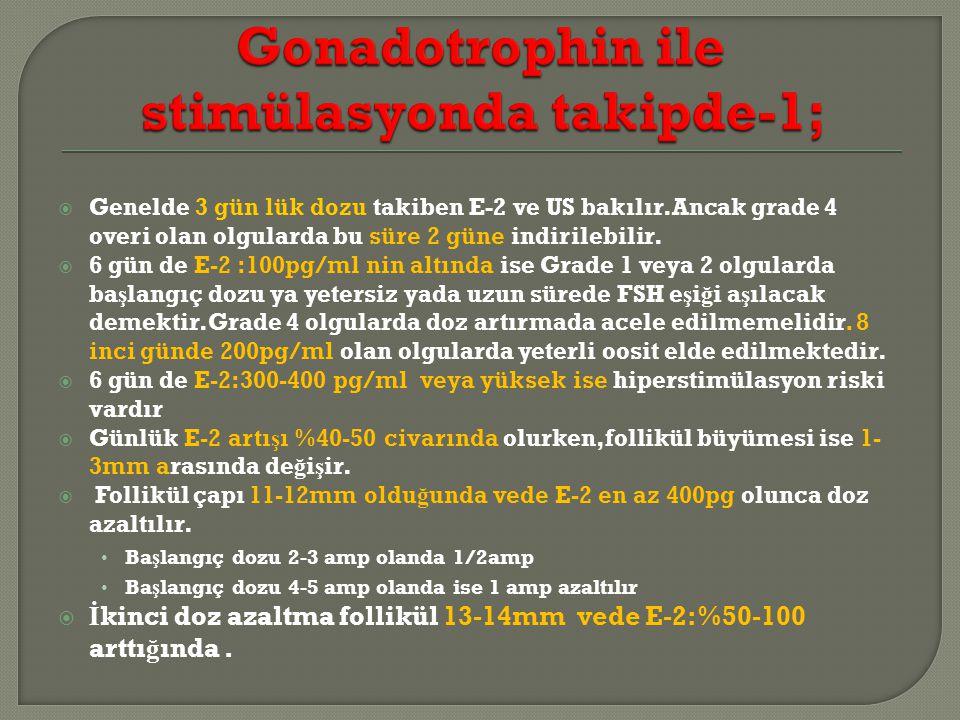 Gonadotrophin ile stimülasyonda takipde-1;