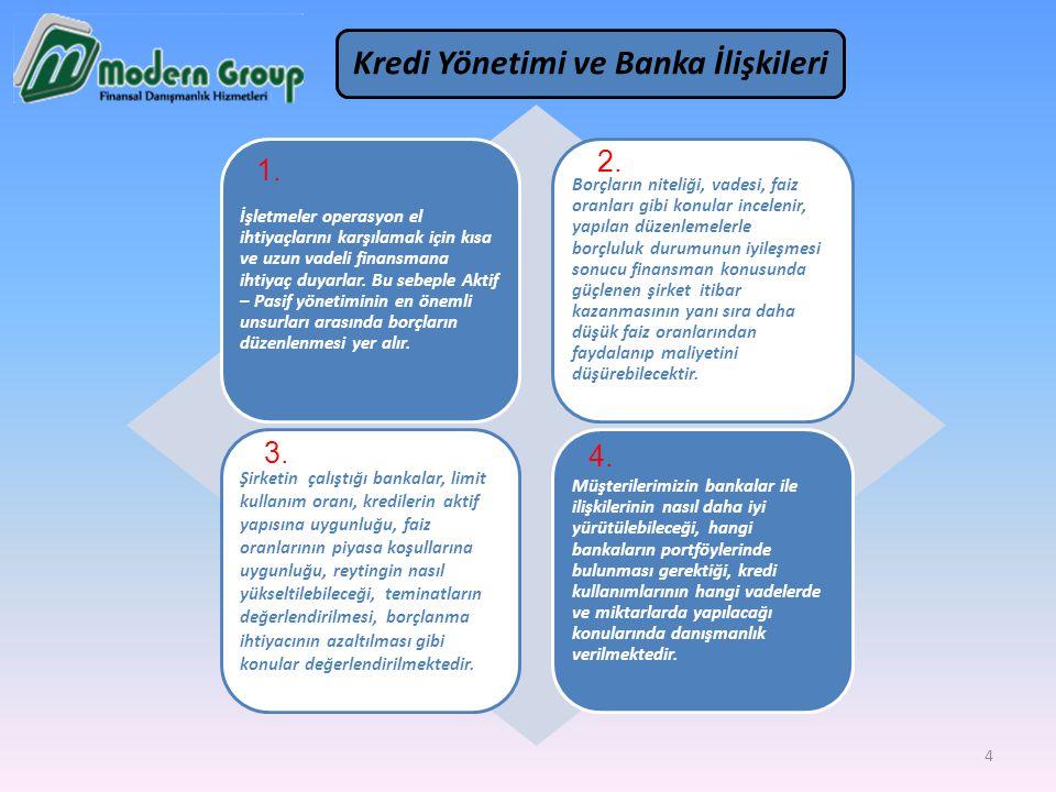 Kredi Yönetimi ve Banka İlişkileri