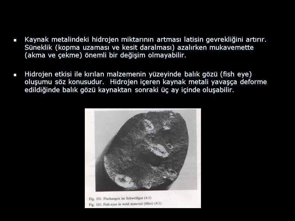 Kaynak metalindeki hidrojen miktarının artması latisin gevrekliğini artırır. Süneklik (kopma uzaması ve kesit daralması) azalırken mukavemette (akma ve çekme) önemli bir değişim olmayabilir.