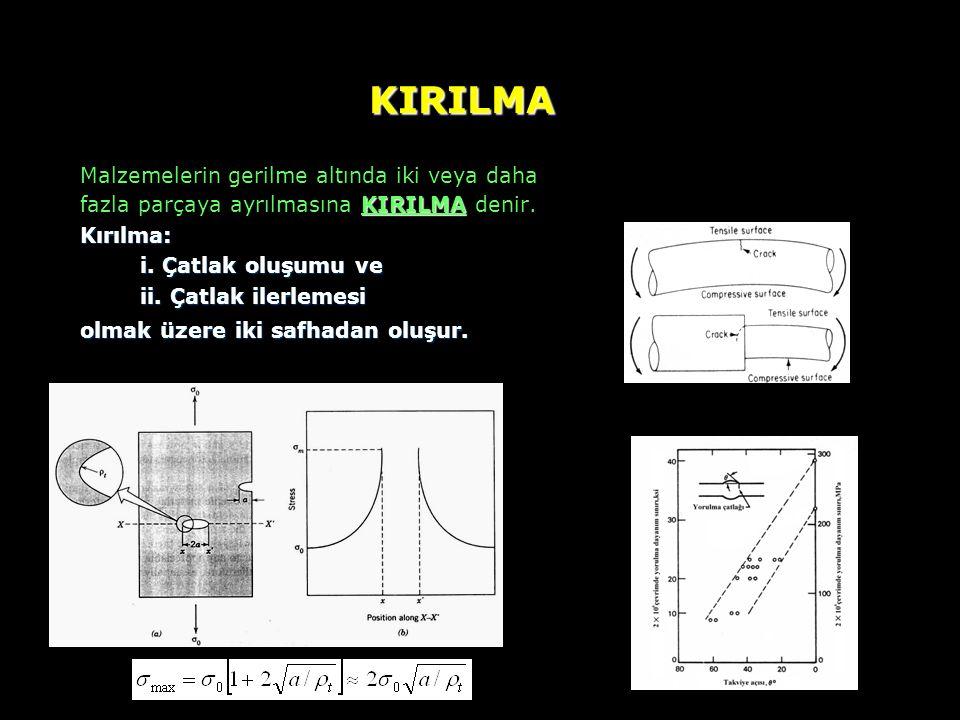 KIRILMA Malzemelerin gerilme altında iki veya daha fazla parçaya ayrılmasına KIRILMA denir. Kırılma: