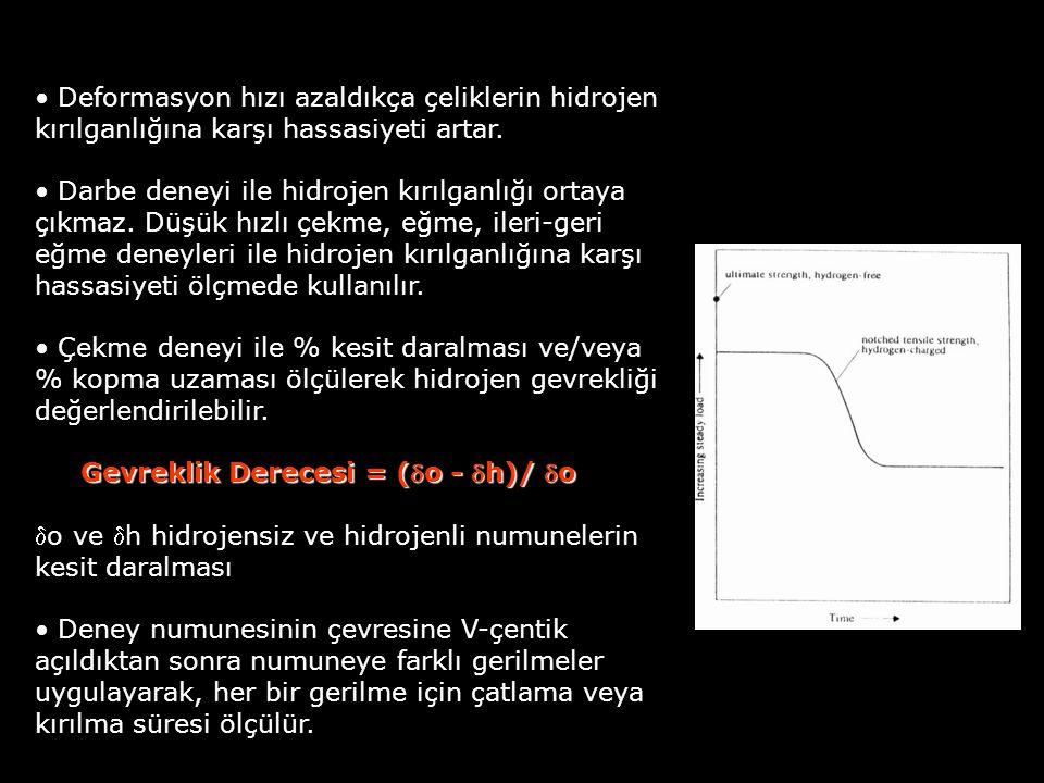 Deformasyon hızı azaldıkça çeliklerin hidrojen kırılganlığına karşı hassasiyeti artar.