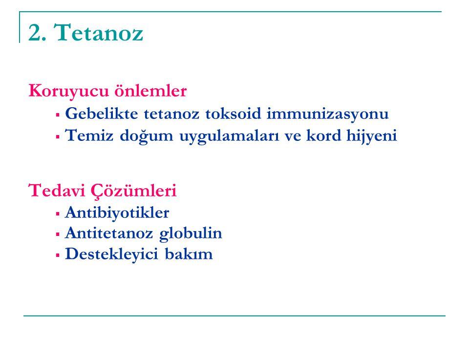 2. Tetanoz Koruyucu önlemler Tedavi Çözümleri