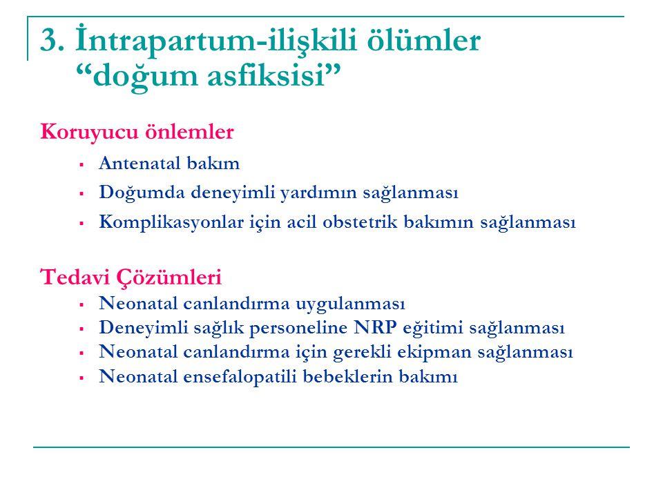 3. İntrapartum-ilişkili ölümler doğum asfiksisi
