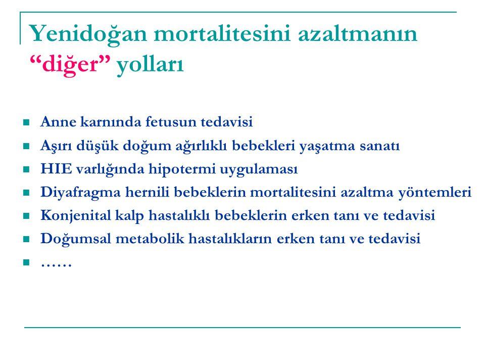 Yenidoğan mortalitesini azaltmanın diğer yolları